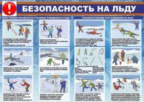 Не выходите на лед во время весеннего паводка.